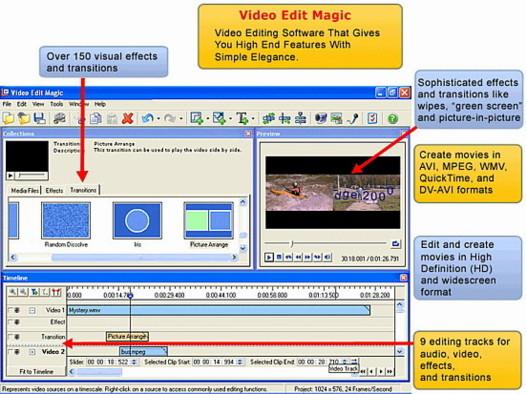 Video Edit Magic Main Window